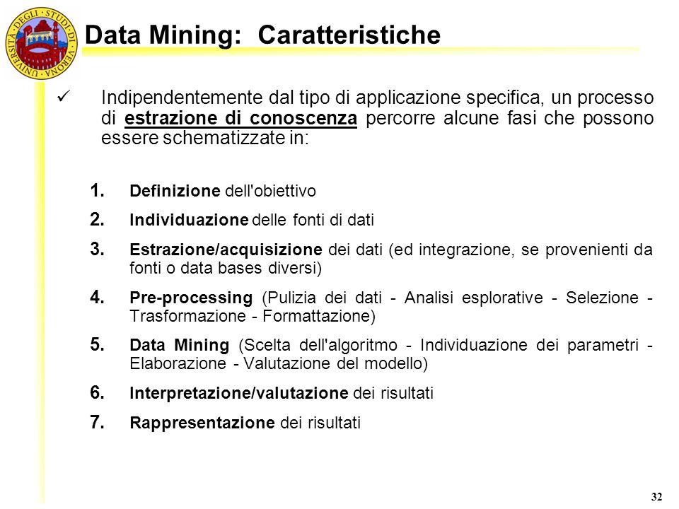32 Data Mining: Caratteristiche Indipendentemente dal tipo di applicazione specifica, un processo di estrazione di conoscenza percorre alcune fasi che