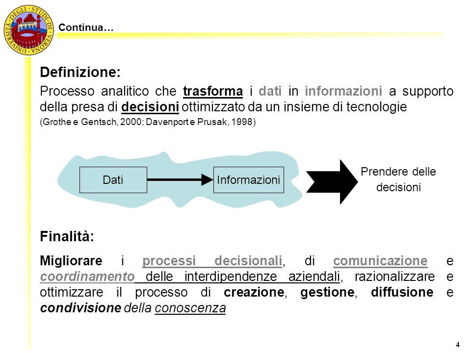 4 Continua… Definizione: Processo analitico che trasforma i dati in informazioni a supporto della presa di decisioni ottimizzato da un insieme di tecn