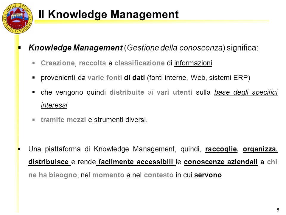 5 Knowledge Management (Gestione della conoscenza) significa: Creazione, raccolta e classificazione di informazioni provenienti da varie fonti di dati