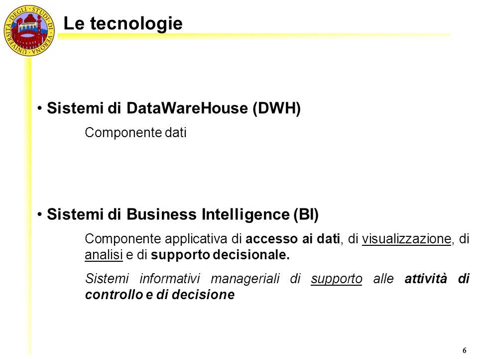 6 Sistemi di DataWareHouse (DWH) Componente dati Sistemi di Business Intelligence (BI) Componente applicativa di accesso ai dati, di visualizzazione,