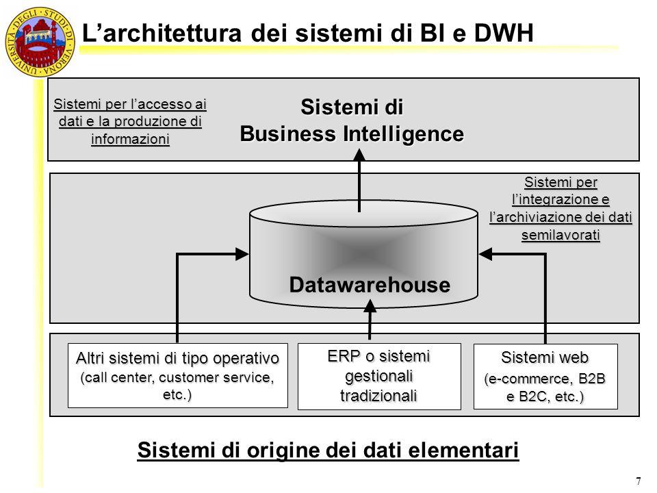 7 Altri sistemi di tipo operativo (call center, customer service, etc.) ERP o sistemi gestionali tradizionali Sistemi web (e-commerce, B2B e B2C, etc.