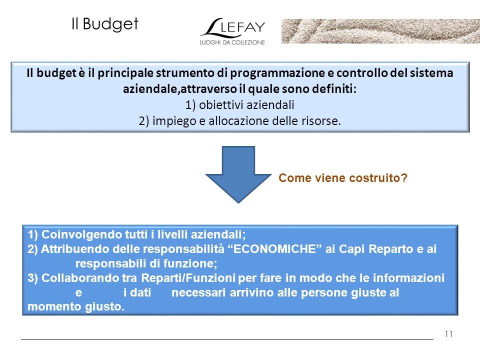 11 Il Budget Il budget è il principale strumento di programmazione e controllo del sistema aziendale,attraverso il quale sono definiti: 1) obiettivi a