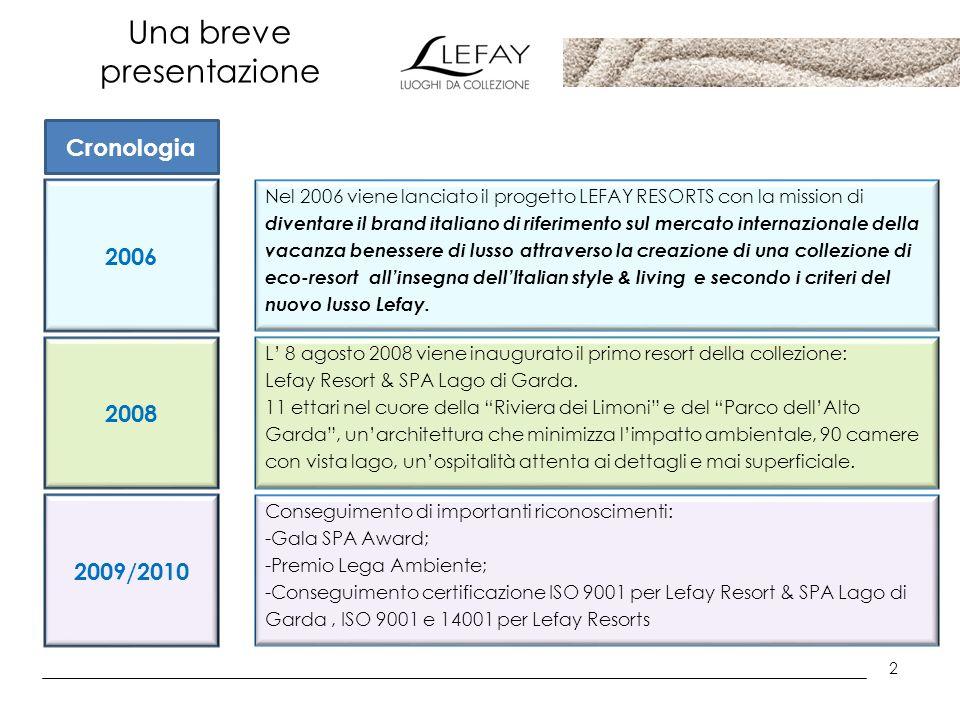 2 Una breve presentazione Nel 2006 viene lanciato il progetto LEFAY RESORTS con la mission di diventare il brand italiano di riferimento sul mercato i