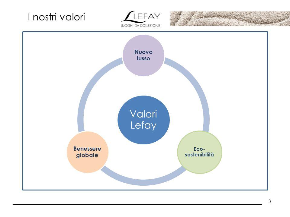 3 I nostri valori Valori Lefay Nuovo lusso Eco- sostenibilità Benessere globale