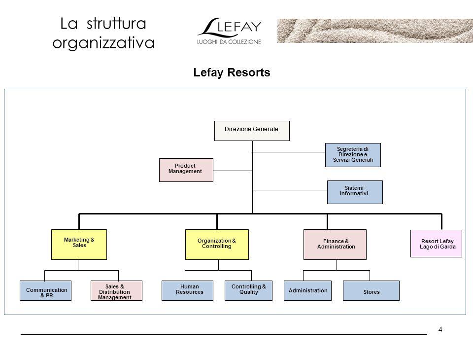 4 La struttura organizzativa Direzione Generale Organization & Controlling Marketing & Sales Resort Lefay Lago di Garda Sales & Distribution Managemen