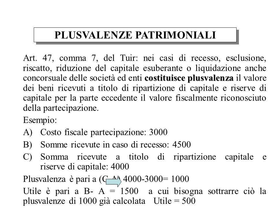 costituisce plusvalenza Art. 47, comma 7, del Tuir: nei casi di recesso, esclusione, riscatto, riduzione del capitale esuberante o liquidazione anche