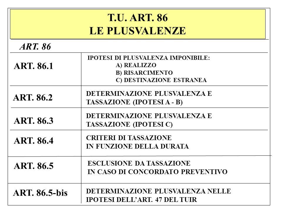 T.U. ART.
