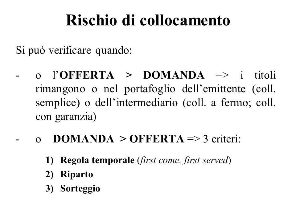 Rischio di collocamento Si può verificare quando: -o lOFFERTA > DOMANDA => i titoli rimangono o nel portafoglio dellemittente (coll. semplice) o delli