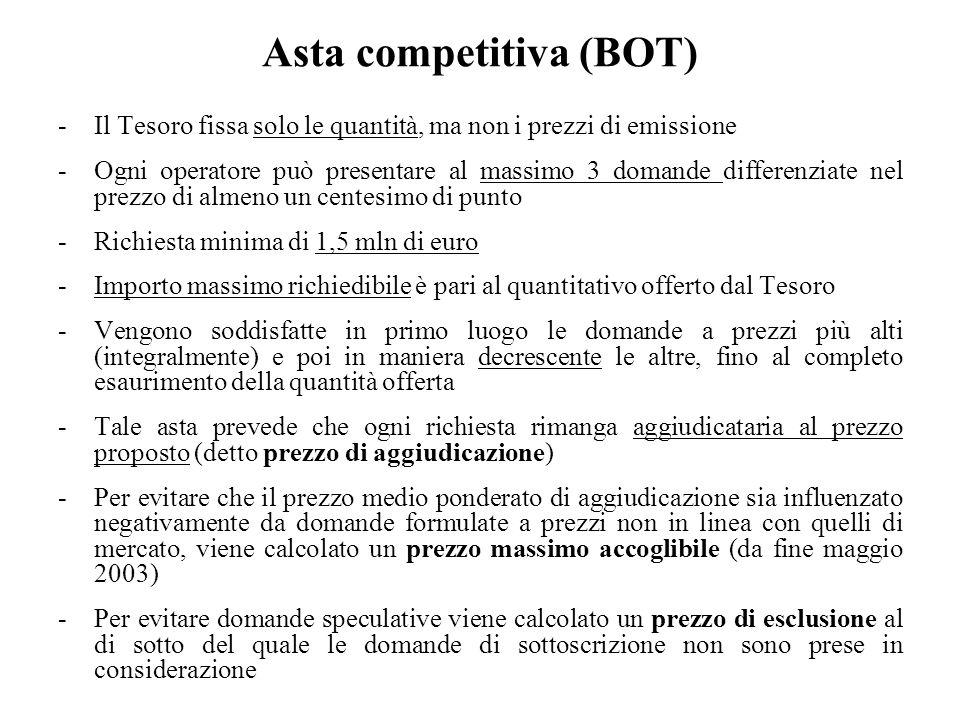 Asta competitiva (BOT) -Il Tesoro fissa solo le quantità, ma non i prezzi di emissione -Ogni operatore può presentare al massimo 3 domande differenzia