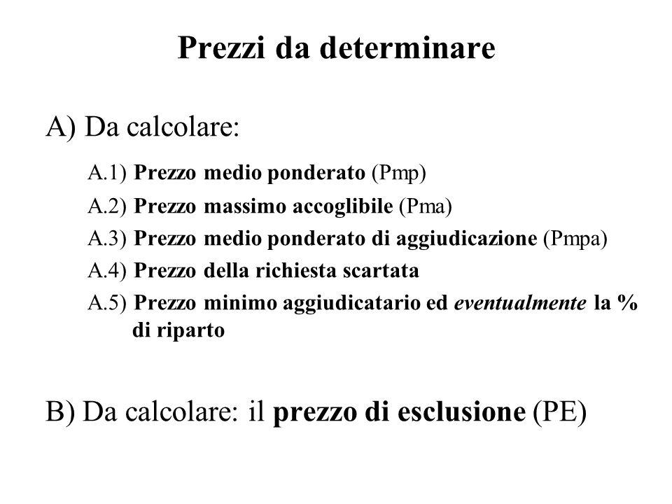 Prezzi da determinare A) Da calcolare: A.1) Prezzo medio ponderato (Pmp) A.2) Prezzo massimo accoglibile (Pma) A.3) Prezzo medio ponderato di aggiudic