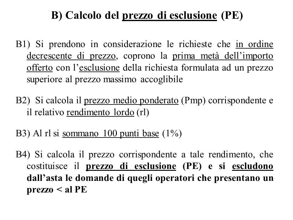 B) Calcolo del prezzo di esclusione (PE) B1) Si prendono in considerazione le richieste che in ordine decrescente di prezzo, coprono la prima metà del