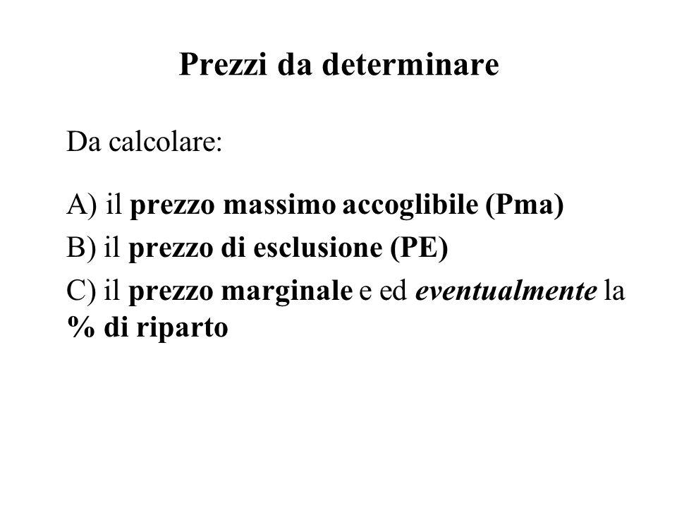 Prezzi da determinare Da calcolare: A) il prezzo massimo accoglibile (Pma) B) il prezzo di esclusione (PE) C) il prezzo marginale e ed eventualmente l