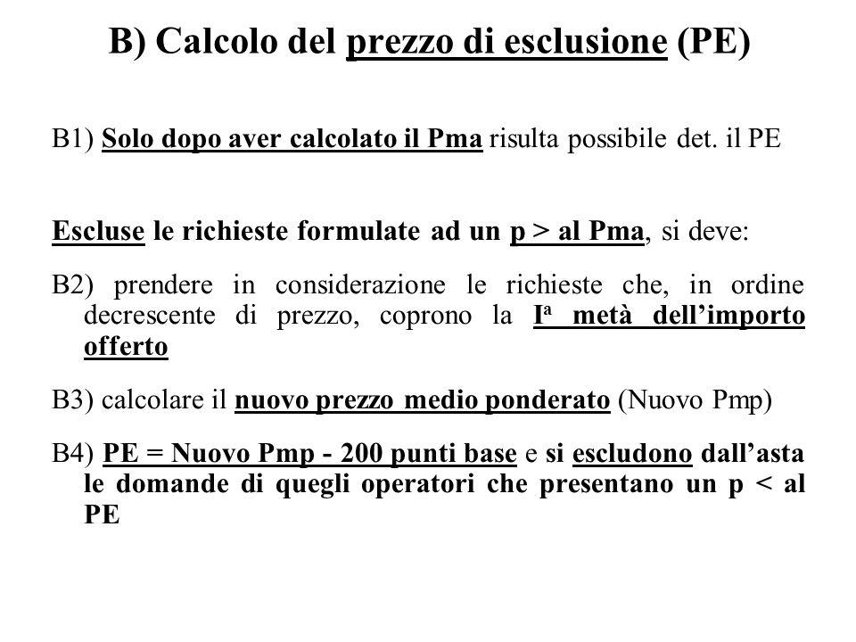 B) Calcolo del prezzo di esclusione (PE) B1) Solo dopo aver calcolato il Pma risulta possibile det. il PE Escluse le richieste formulate ad un p > al