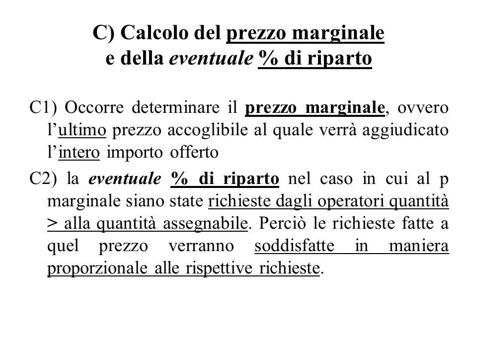 C) Calcolo del prezzo marginale e della eventuale % di riparto C1) Occorre determinare il prezzo marginale, ovvero lultimo prezzo accoglibile al quale