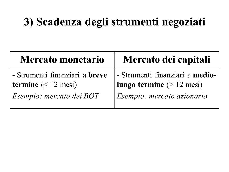 3) Scadenza degli strumenti negoziati Mercato monetarioMercato dei capitali - Strumenti finanziari a breve termine (< 12 mesi) Esempio: mercato dei BO