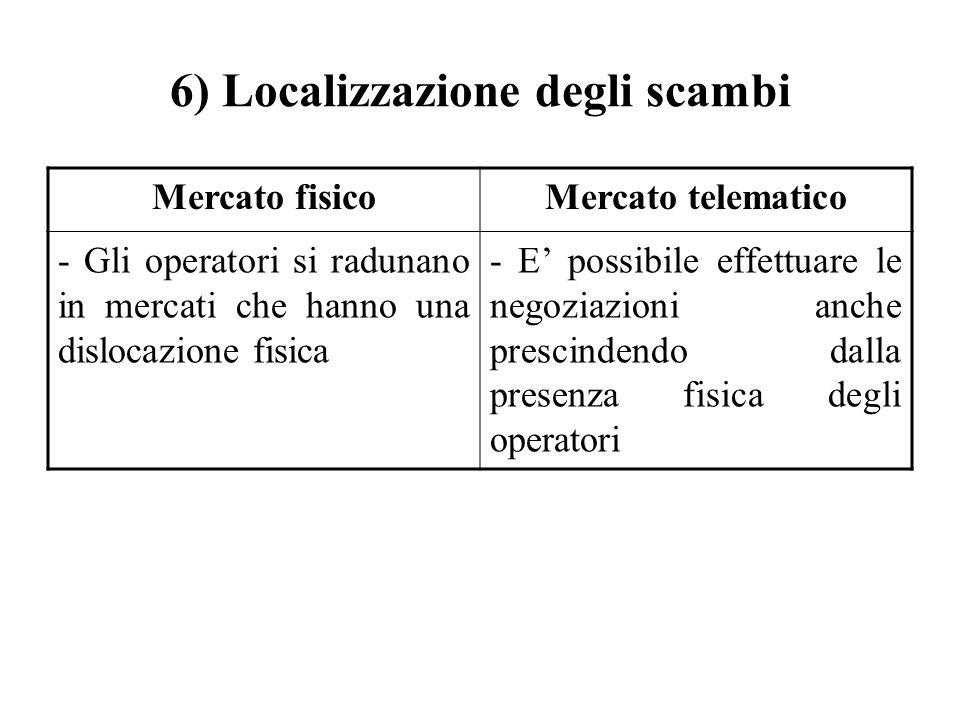 6) Localizzazione degli scambi Mercato fisicoMercato telematico - Gli operatori si radunano in mercati che hanno una dislocazione fisica - E possibile