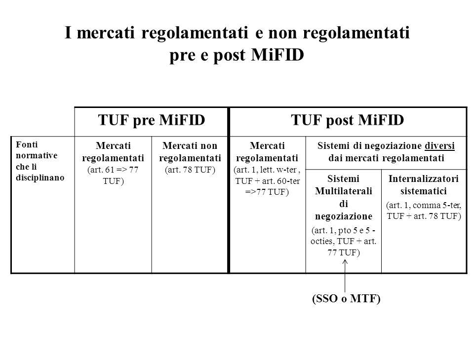 I mercati regolamentati e non regolamentati pre e post MiFID TUF pre MiFIDTUF post MiFID Fonti normative che li disciplinano Mercati regolamentati (ar