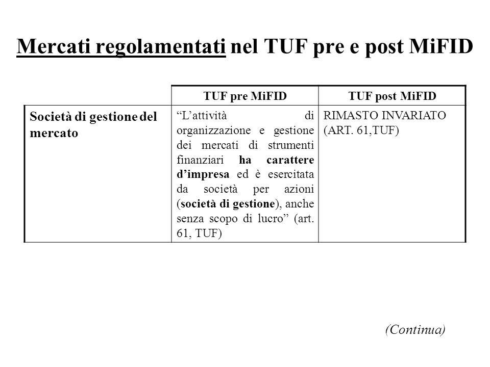 Mercati regolamentati nel TUF pre e post MiFID TUF pre MiFIDTUF post MiFID Società di gestione del mercato Lattività di organizzazione e gestione dei