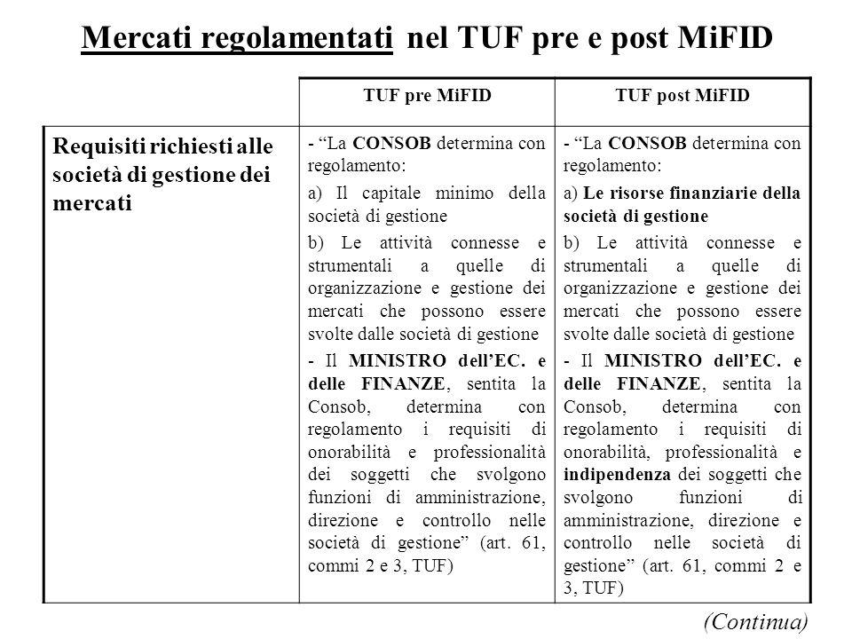 Mercati regolamentati nel TUF pre e post MiFID TUF pre MiFIDTUF post MiFID Requisiti richiesti alle società di gestione dei mercati - La CONSOB determ