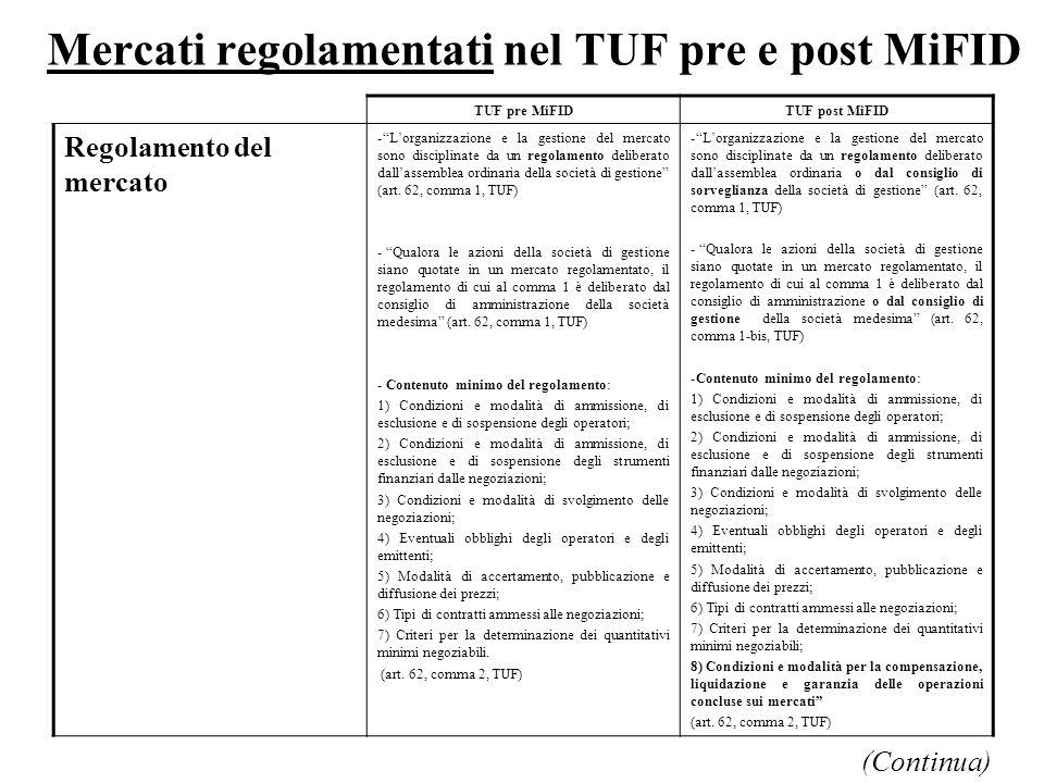 Mercati regolamentati nel TUF pre e post MiFID TUF pre MiFIDTUF post MiFID Regolamento del mercato -Lorganizzazione e la gestione del mercato sono dis
