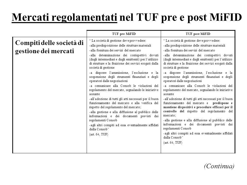 Mercati regolamentati nel TUF pre e post MiFID TUF pre MiFIDTUF post MiFID Compiti delle società di gestione dei mercati La società di gestione deve p