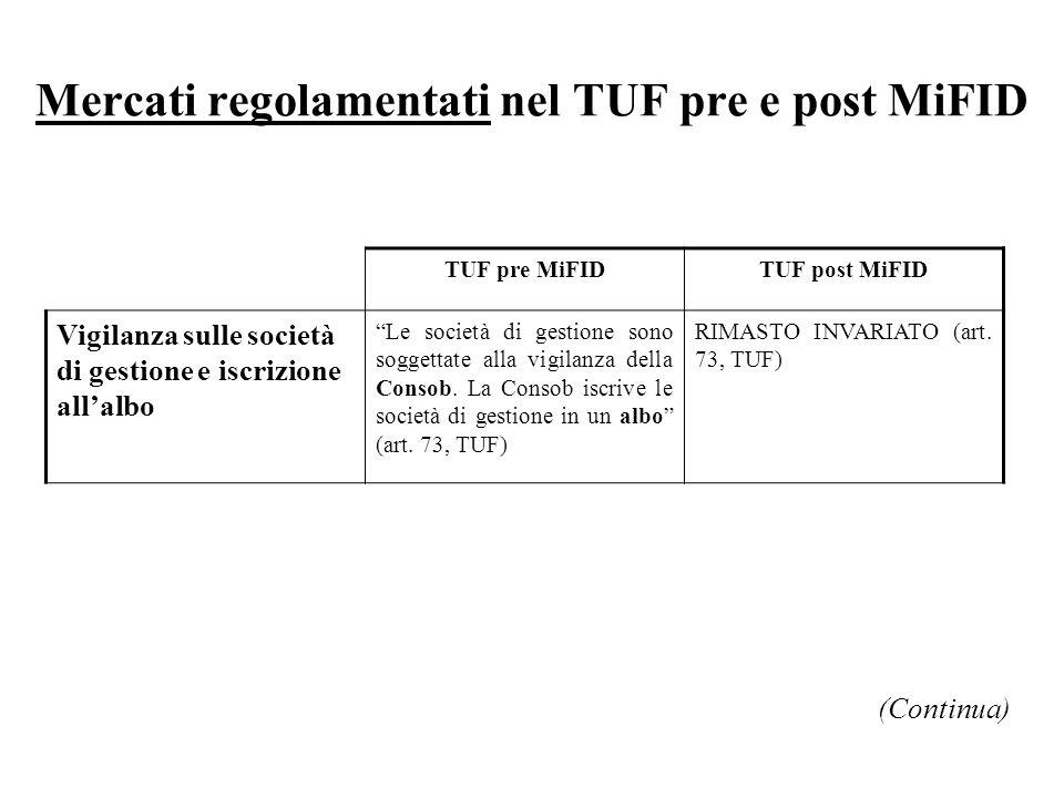 Mercati regolamentati nel TUF pre e post MiFID TUF pre MiFIDTUF post MiFID Vigilanza sulle società di gestione e iscrizione allalbo Le società di gest