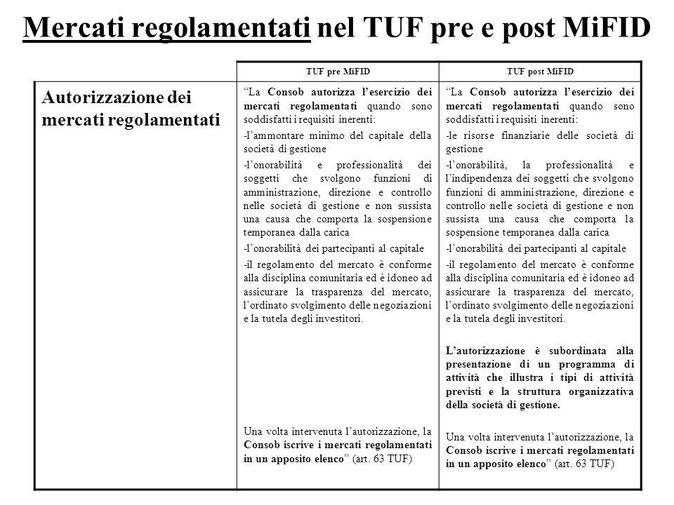 Mercati regolamentati nel TUF pre e post MiFID TUF pre MiFIDTUF post MiFID Autorizzazione dei mercati regolamentati La Consob autorizza lesercizio dei