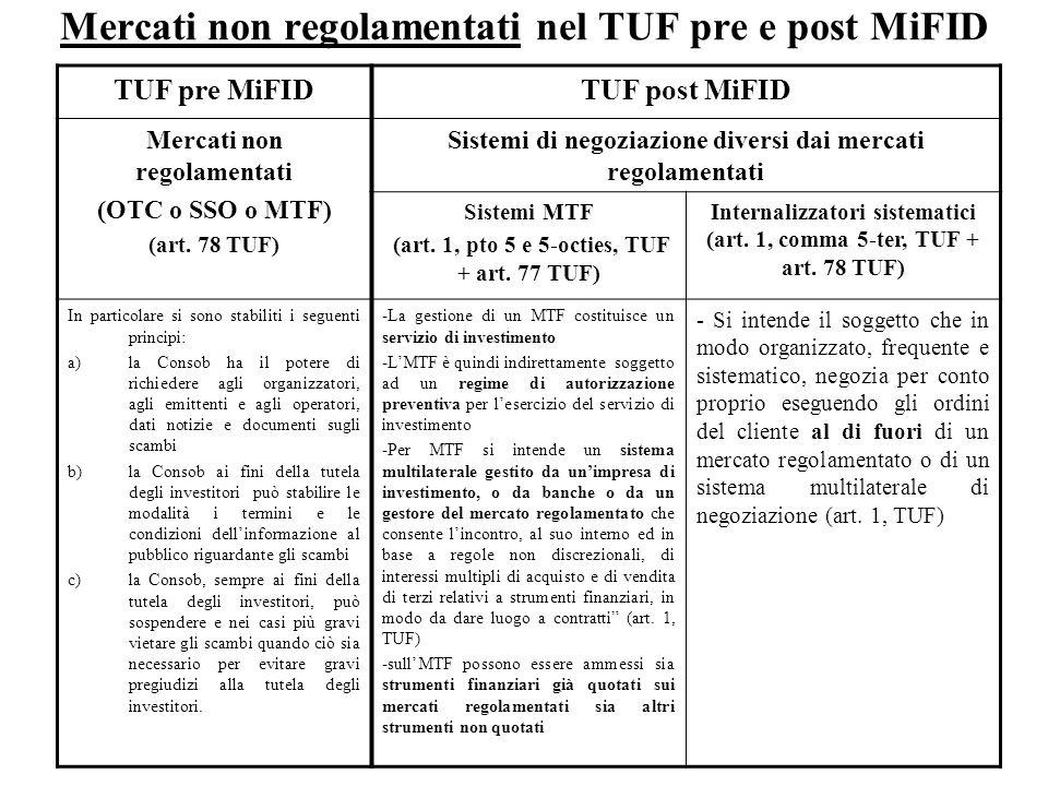 Mercati non regolamentati nel TUF pre e post MiFID TUF pre MiFIDTUF post MiFID Mercati non regolamentati (OTC o SSO o MTF) (art. 78 TUF) Sistemi di ne