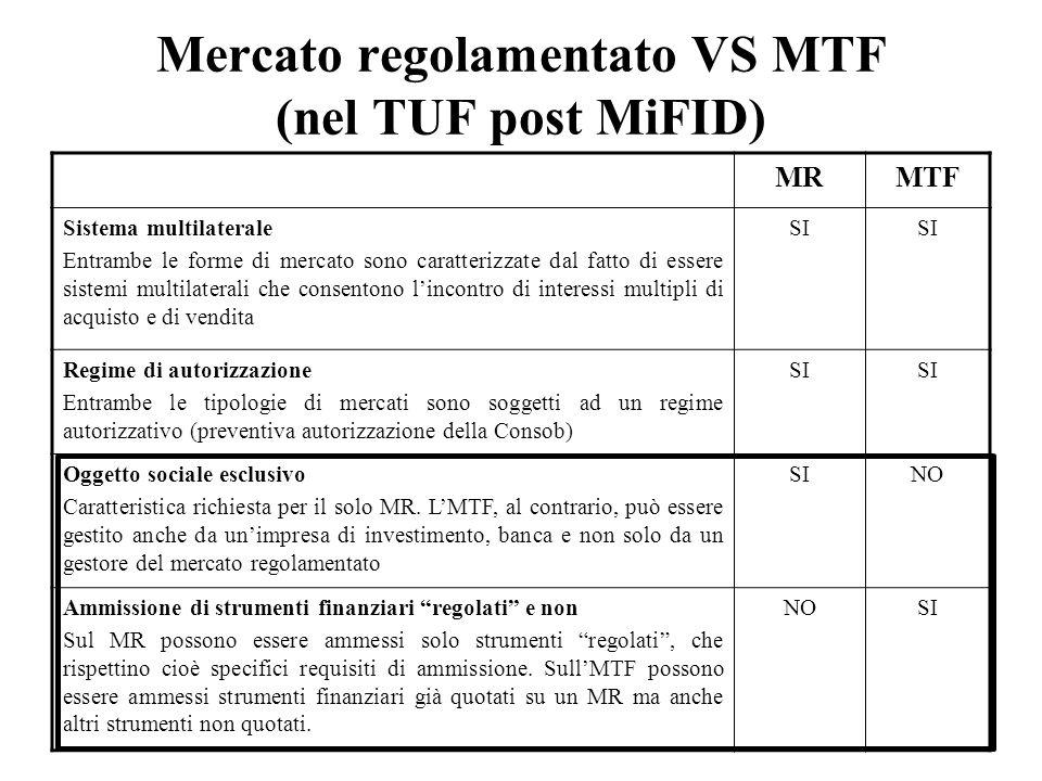Mercato regolamentato VS MTF (nel TUF post MiFID) MRMTF Sistema multilaterale Entrambe le forme di mercato sono caratterizzate dal fatto di essere sis