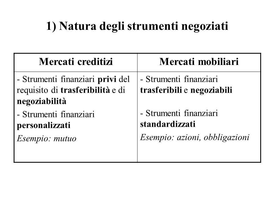 1) Natura degli strumenti negoziati Mercati creditiziMercati mobiliari - Strumenti finanziari privi del requisito di trasferibilità e di negoziabilità