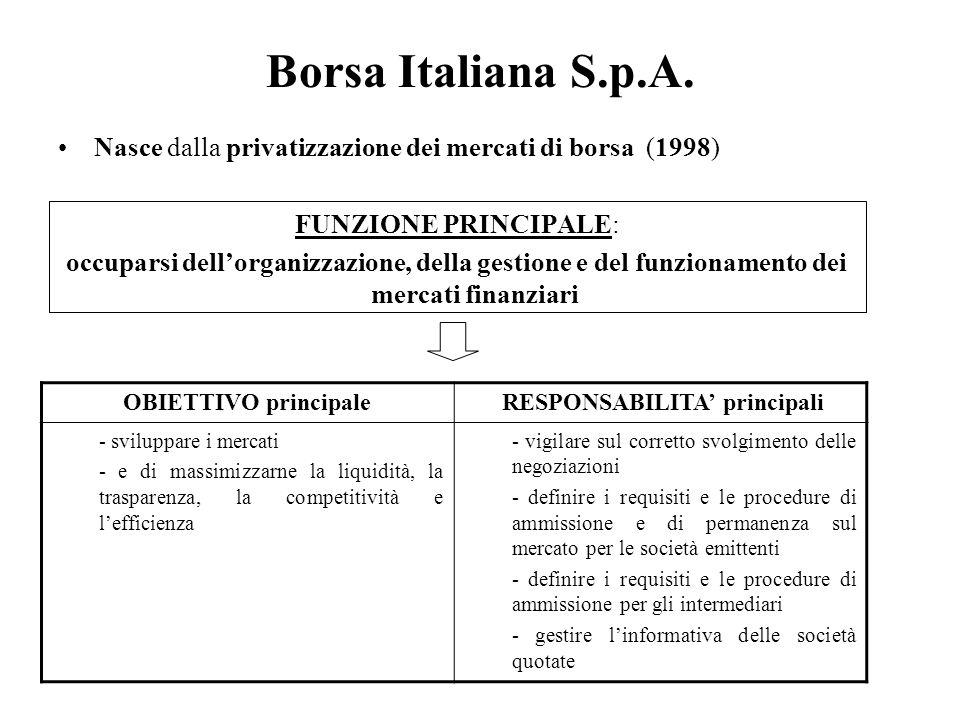 Borsa Italiana S.p.A. Nasce dalla privatizzazione dei mercati di borsa (1998) FUNZIONE PRINCIPALE: occuparsi dellorganizzazione, della gestione e del