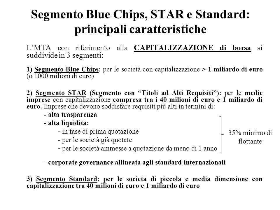 Segmento Blue Chips, STAR e Standard: principali caratteristiche LMTA con riferimento alla CAPITALIZZAZIONE di borsa si suddivide in 3 segmenti: 1) Se