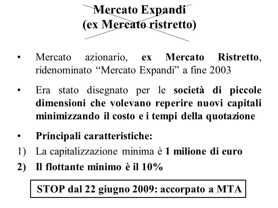 Mercato Expandi (ex Mercato ristretto) Mercato azionario, ex Mercato Ristretto, ridenominato Mercato Expandi a fine 2003 Era stato disegnato per le so