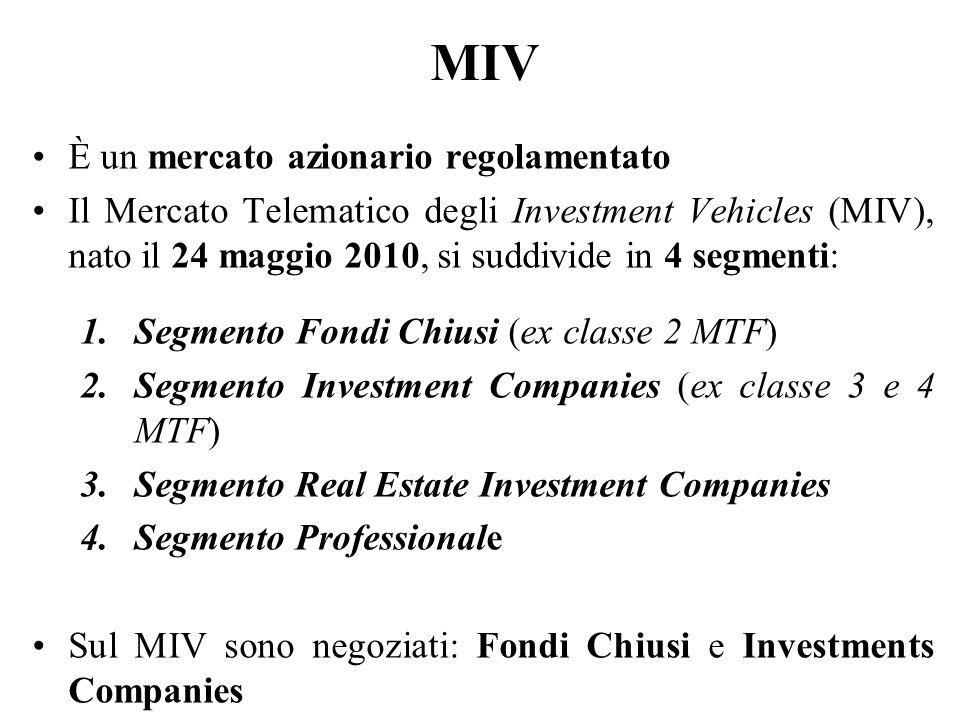 MIV È un mercato azionario regolamentato Il Mercato Telematico degli Investment Vehicles (MIV), nato il 24 maggio 2010, si suddivide in 4 segmenti: 1.