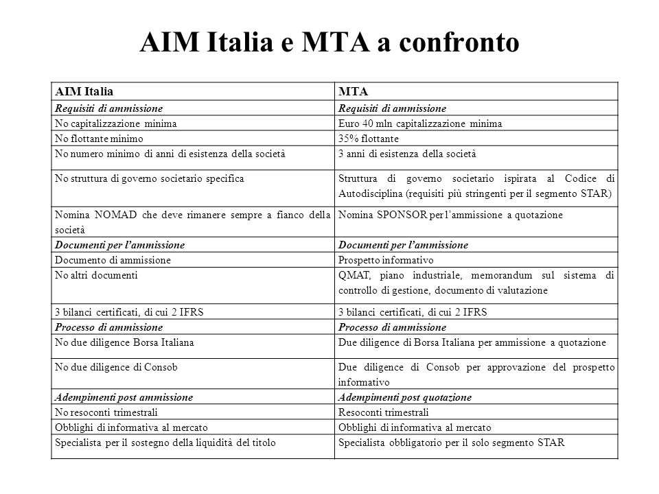 AIM Italia e MTA a confronto AIM ItaliaMTA Requisiti di ammissione No capitalizzazione minimaEuro 40 mln capitalizzazione minima No flottante minimo35