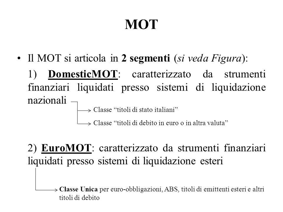 MOT Il MOT si articola in 2 segmenti (si veda Figura): 1) DomesticMOT: caratterizzato da strumenti finanziari liquidati presso sistemi di liquidazione