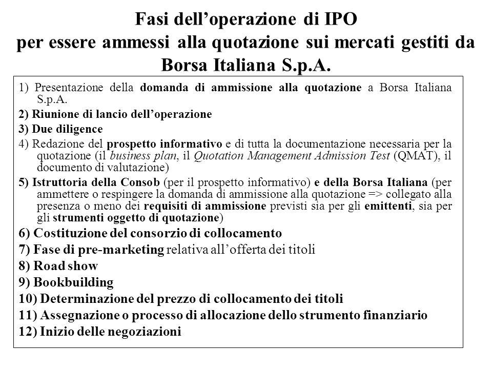 Fasi delloperazione di IPO per essere ammessi alla quotazione sui mercati gestiti da Borsa Italiana S.p.A. 1) Presentazione della domanda di ammission