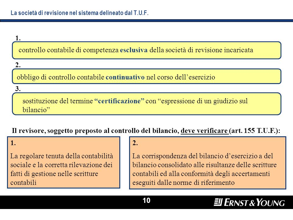 10 La società di revisione nel sistema delineato dal T.U.F. controllo contabile di competenza esclusiva della società di revisione incaricata obbligo