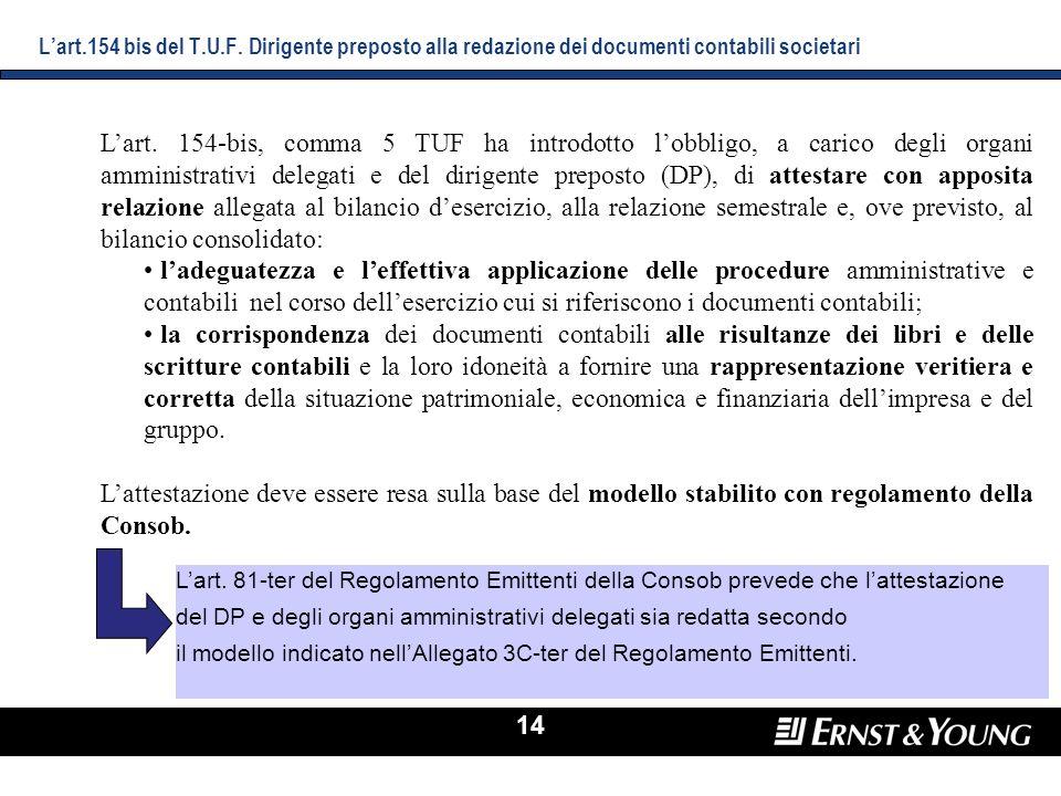 14 Lart. 154-bis, comma 5 TUF ha introdotto lobbligo, a carico degli organi amministrativi delegati e del dirigente preposto (DP), di attestare con ap