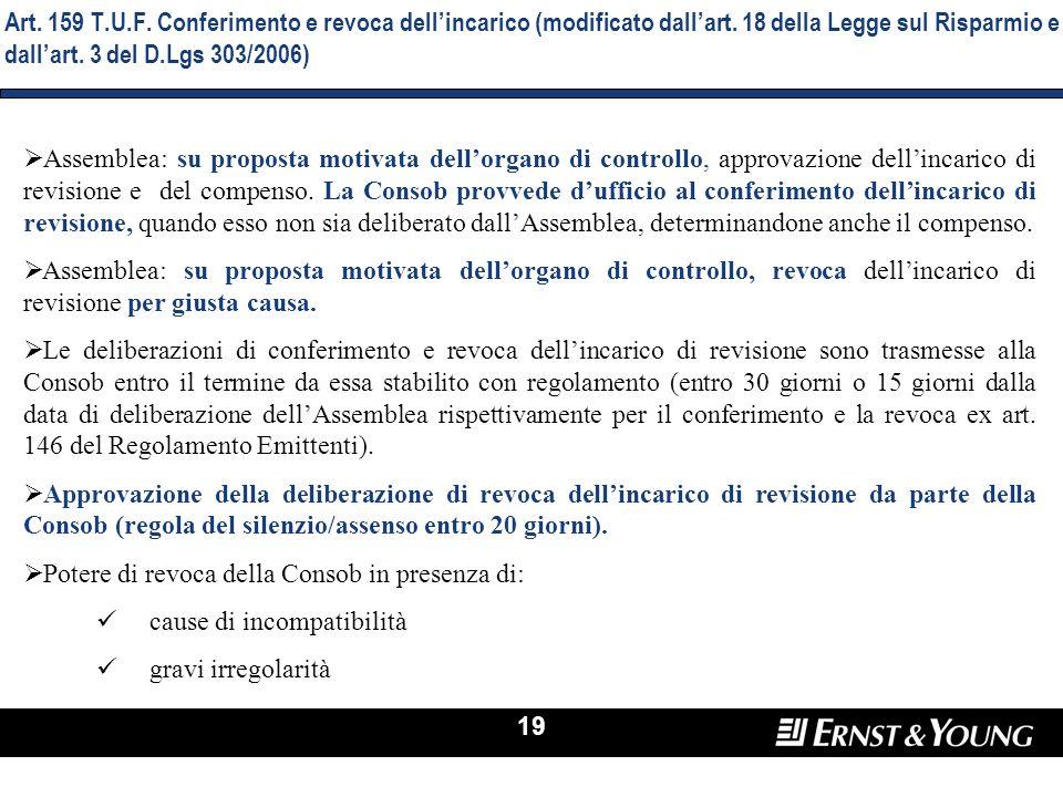19 Art. 159 T.U.F. Conferimento e revoca dellincarico (modificato dallart. 18 della Legge sul Risparmio e dallart. 3 del D.Lgs 303/2006) Assemblea: su