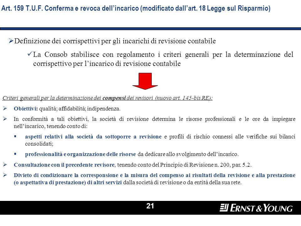 21 Art. 159 T.U.F. Conferma e revoca dellincarico (modificato dallart. 18 Legge sul Risparmio) Definizione dei corrispettivi per gli incarichi di revi