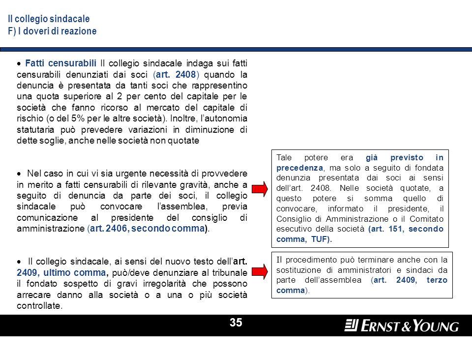 35 Fatti censurabili Il collegio sindacale indaga sui fatti censurabili denunziati dai soci (art. 2408) quando la denuncia è presentata da tanti soci
