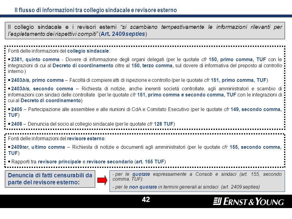 42 Il flusso di informazioni tra collegio sindacale e revisore esterno Fonti delle informazioni del collegio sindacale: 2381, quinto comma - Dovere di