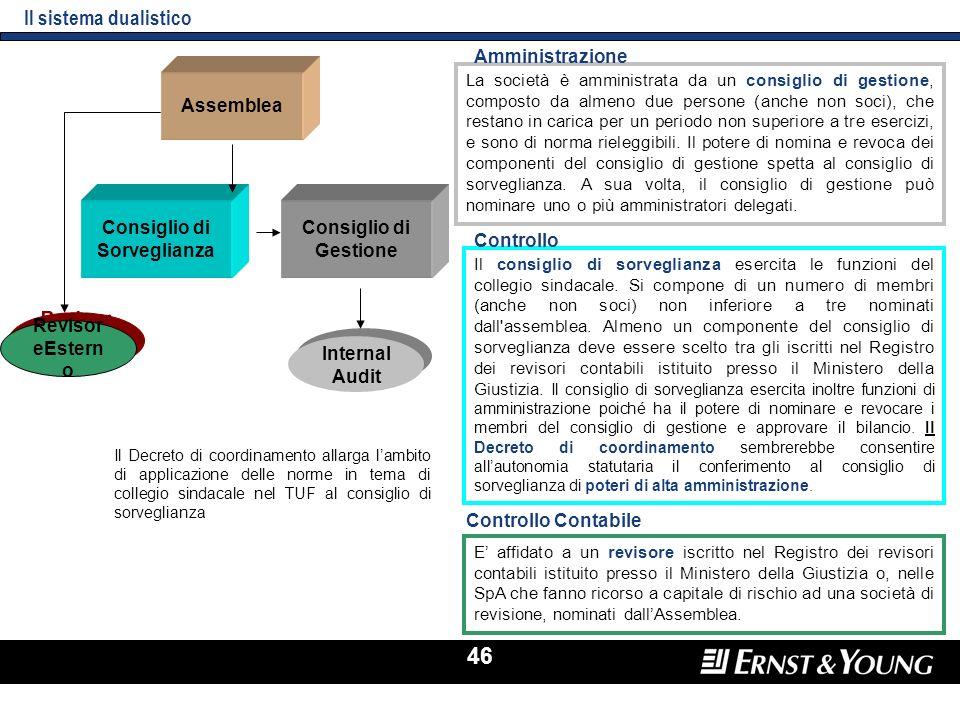 46 Il sistema dualistico Assemblea Consiglio di Sorveglianza Revisor eEstern o Internal Audit La società è amministrata da un consiglio di gestione, c