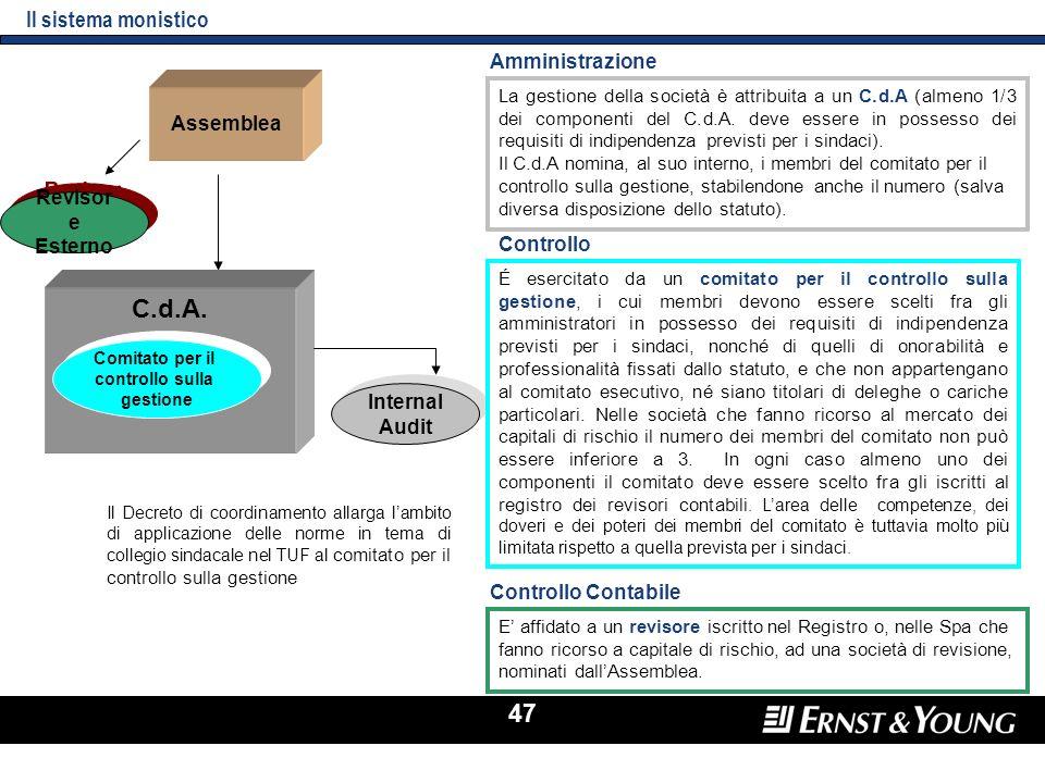 47 Il sistema monistico Assemblea Revisor e Esterno Internal Audit C.d.A. Comitato per il controllo sulla gestione Comitato per il controllo sulla ges