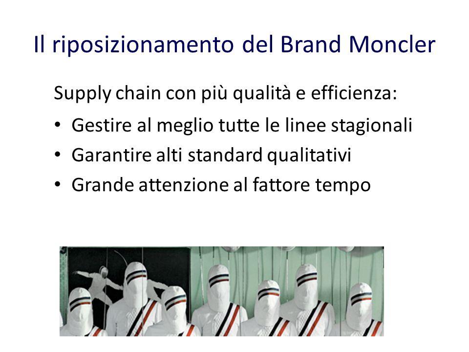 Il riposizionamento del Brand Moncler Supply chain con più qualità e efficienza: Gestire al meglio tutte le linee stagionali Garantire alti standard qualitativi Grande attenzione al fattore tempo