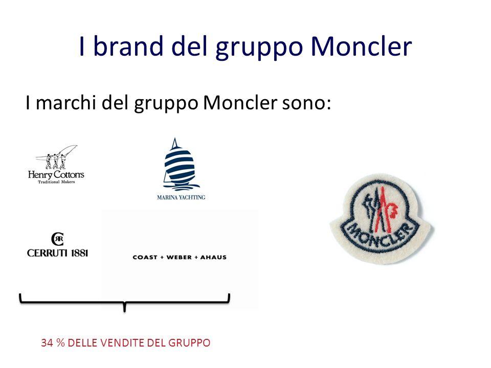 I brand del gruppo Moncler I marchi del gruppo Moncler sono: 34 % DELLE VENDITE DEL GRUPPO