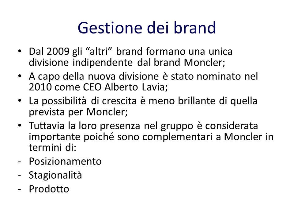 Gestione dei brand Dal 2009 gli altri brand formano una unica divisione indipendente dal brand Moncler; A capo della nuova divisione è stato nominato