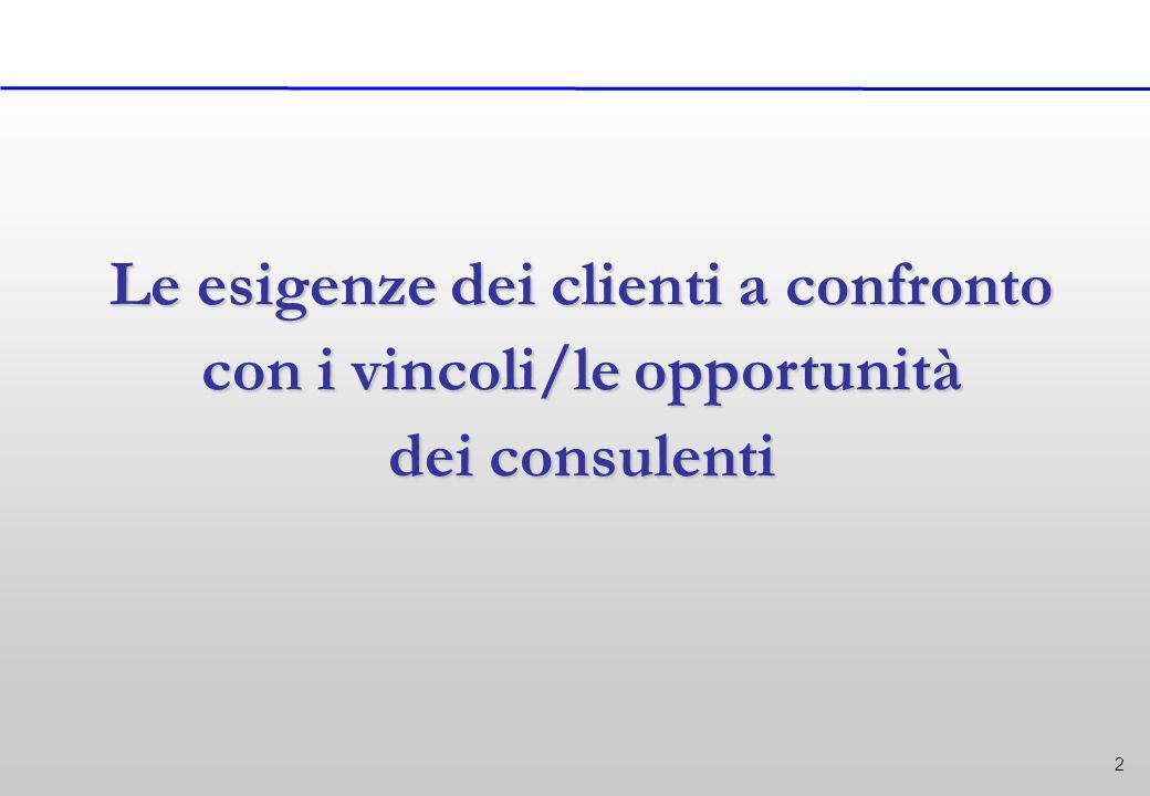 2 Le esigenze dei clienti a confronto con i vincoli/le opportunità dei consulenti