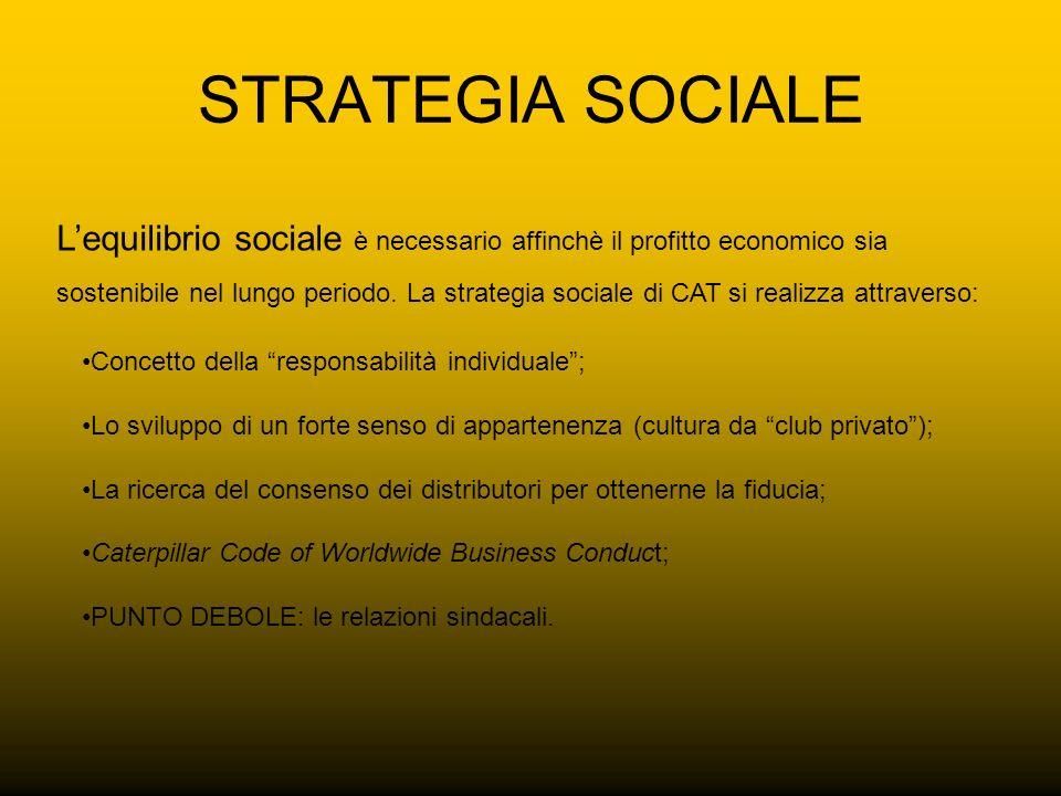STRATEGIA SOCIALE Lequilibrio sociale è necessario affinchè il profitto economico sia sostenibile nel lungo periodo. La strategia sociale di CAT si re